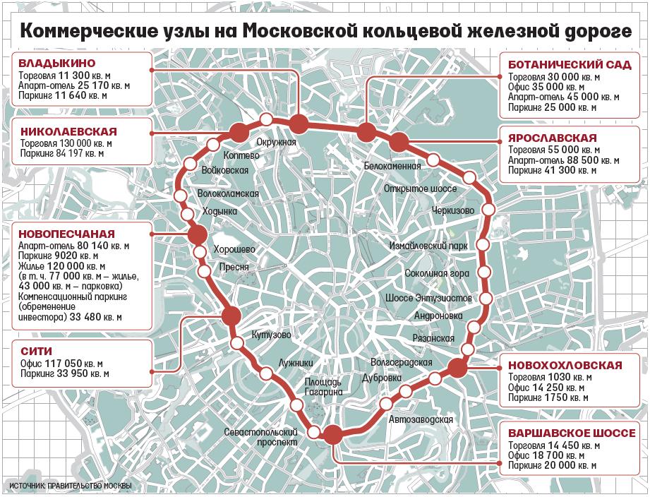 Мкжд севастопольский проспект схема