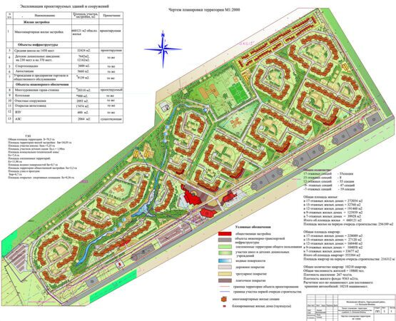 planning-residential-area-village-malye-vyazemy-1-full
